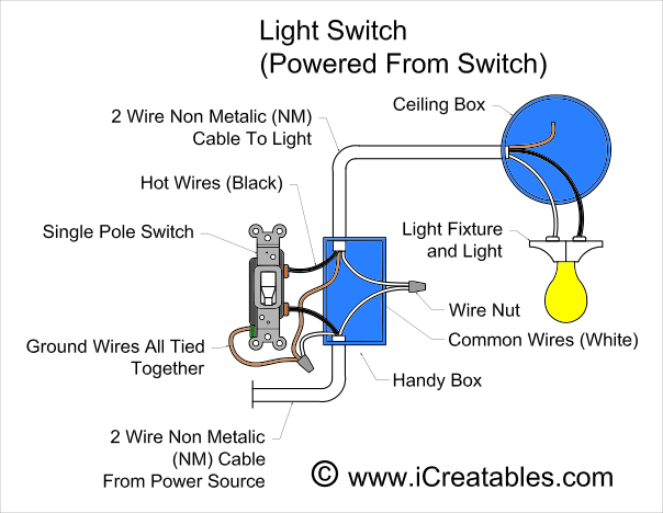 Basic Wiring Diagram Of Light Switch : Single pole switch for backyard storage shed lighting