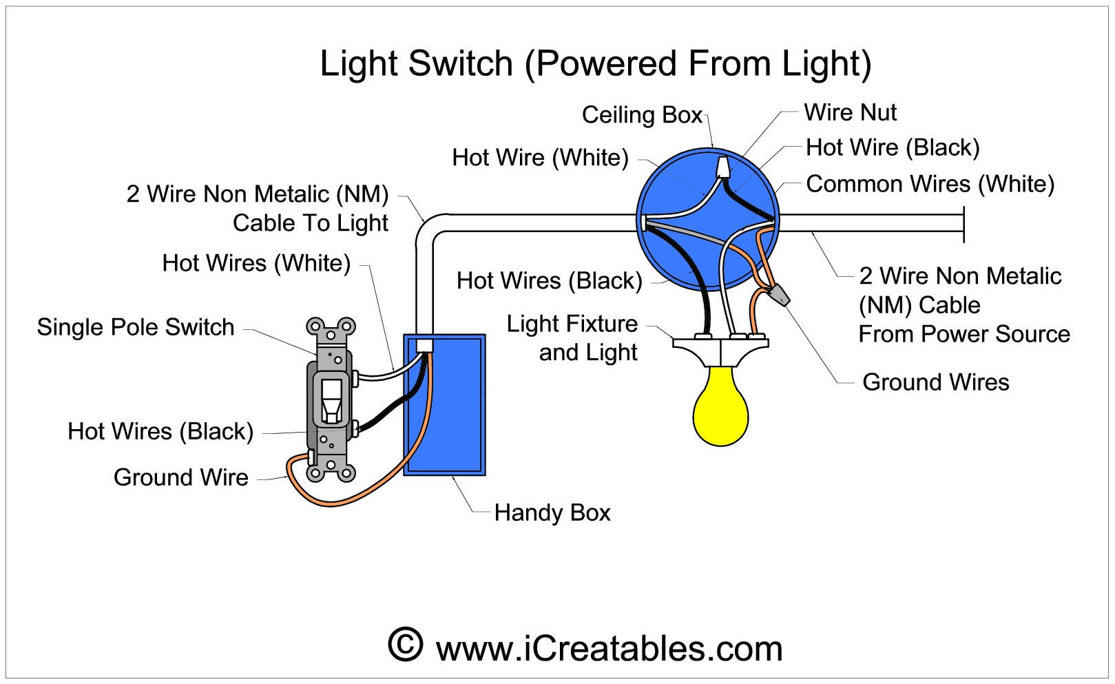 Light Switch Wiring with power coming from the light