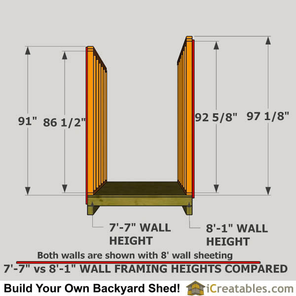 Check Out This Diagram To See Why We Use 7 Tall Walls And How That Compares 8 1 Are An Option For Many Of Our Shed Plans