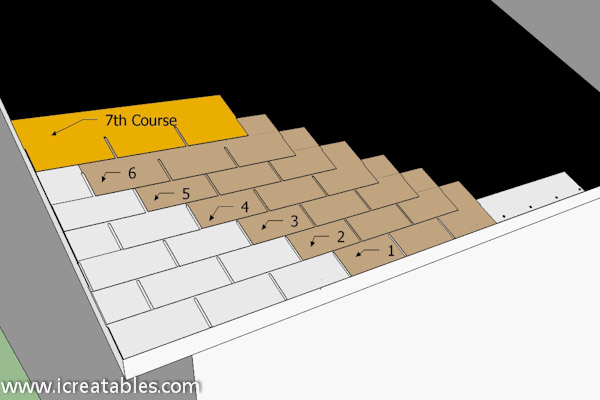 roofing-seventh-course-shingle