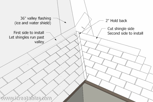 Valley Shingle Roofing
