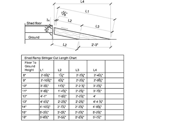 shed ramp stringer cut chart